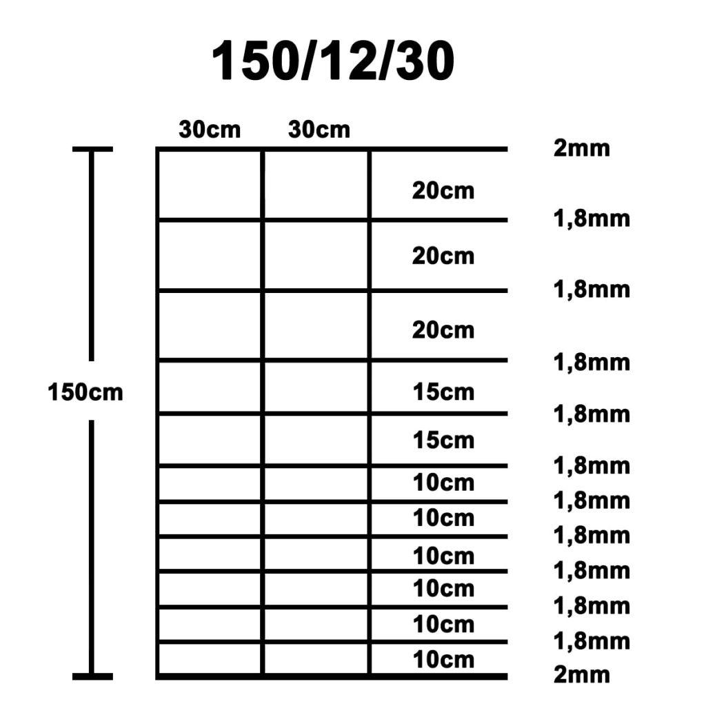 Hek 50 m 150 cm gegalvaniseerd staal